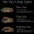Popular Grip Styles