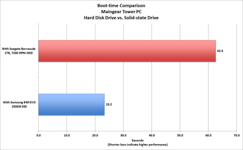 desktopboot-100055518-orig