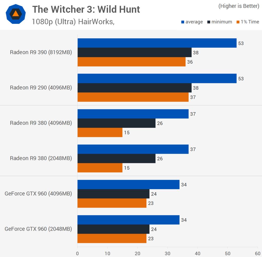 Witcher1080p