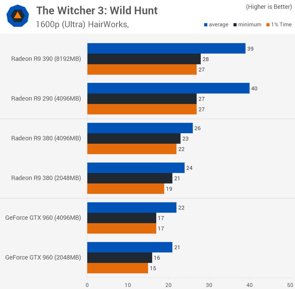 witcher1600p