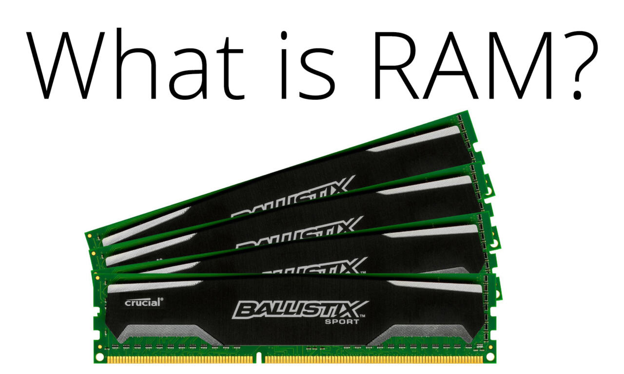 How Much Ram Do I Need >> The Ultimate Guide to Computer RAM - Logical Increments Blog